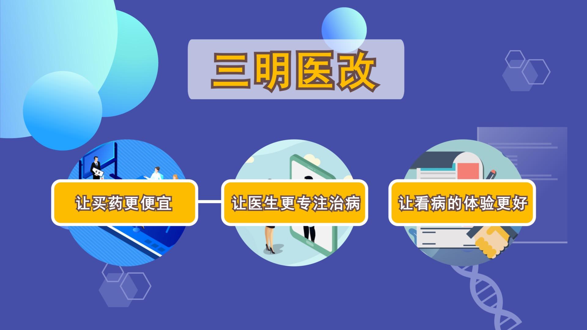 作为全国医改标杆,动画带你看福建三明医改到底改了什么?